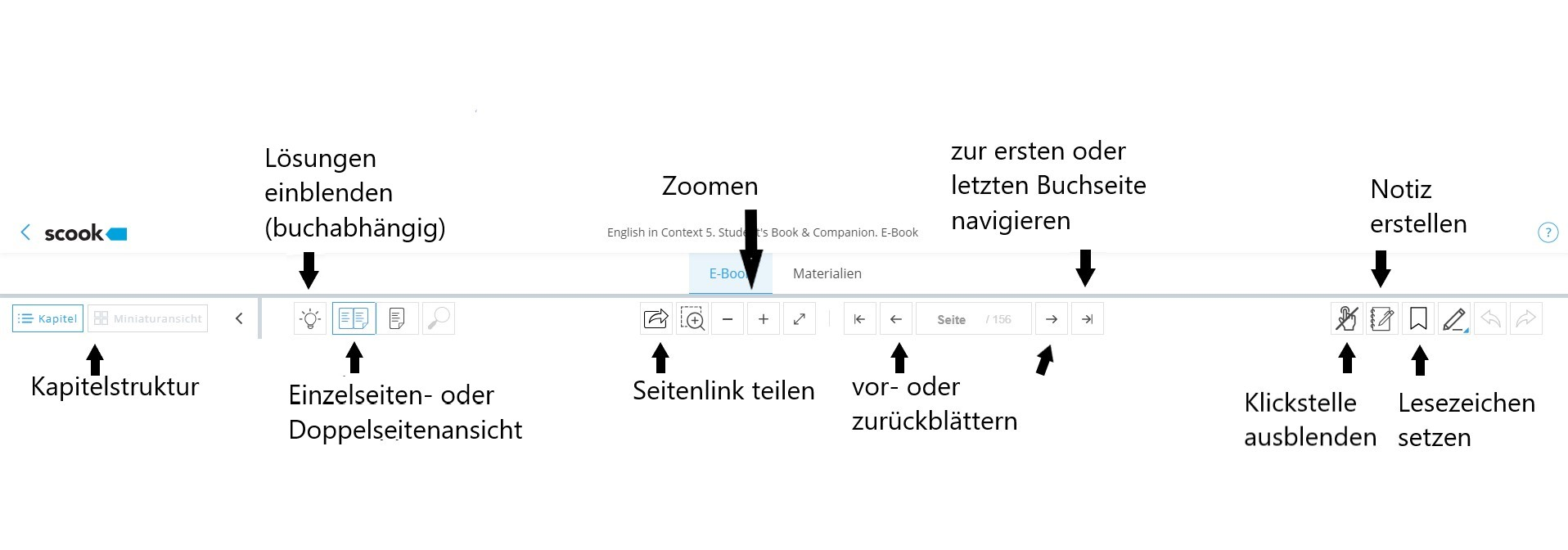 Infografik Werkzeigleiste