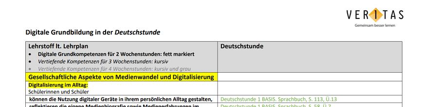 Digitale Grundbildung in der Deutschstunde