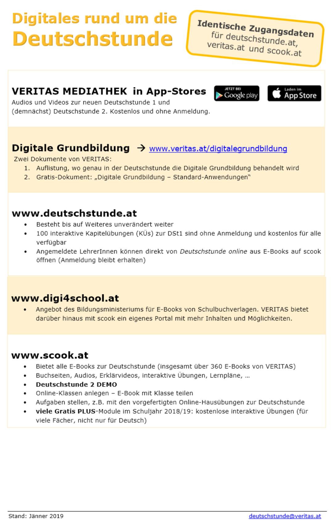 Zusammenfassung_Digitales_rund_um_die_Deutschstunde